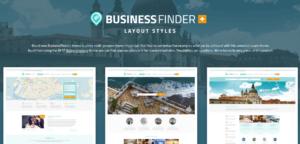AIT šablona Business finder